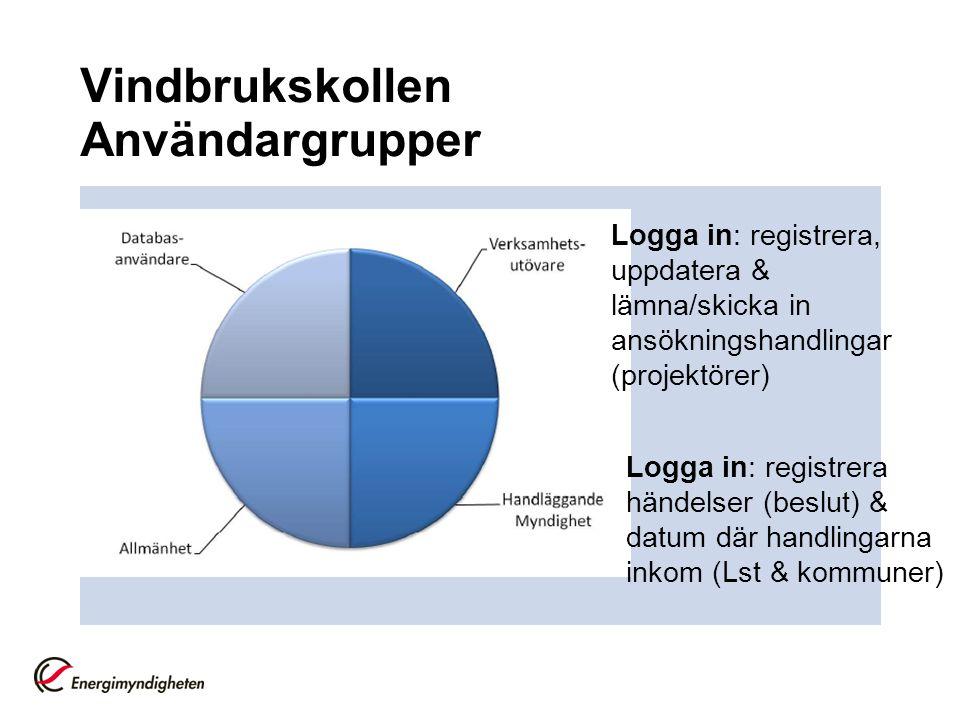 Vindbrukskollen Användargrupper Logga in: registrera, uppdatera & lämna/skicka in ansökningshandlingar (projektörer) Logga in: registrera händelser (b