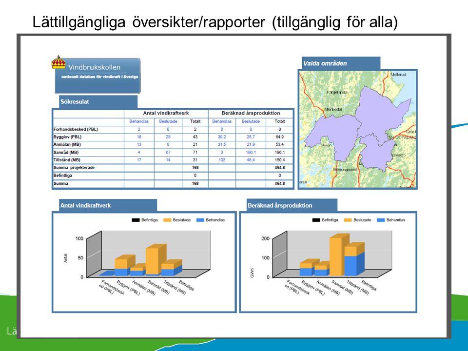 Lättillgängliga översikter/rapporter (tillgänglig för alla)