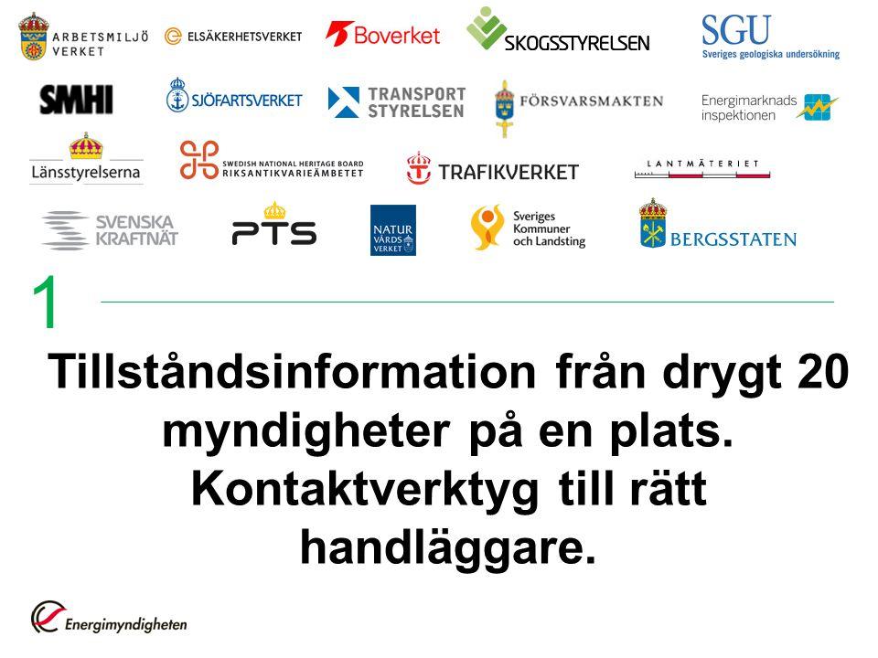 Tillståndsinformation från drygt 20 myndigheter på en plats. Kontaktverktyg till rätt handläggare. 1