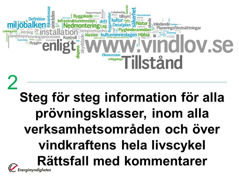 Steg för steg information för alla prövningsklasser, inom alla verksamhetsområden och över vindkraftens hela livscykel Rättsfall med kommentarer 2