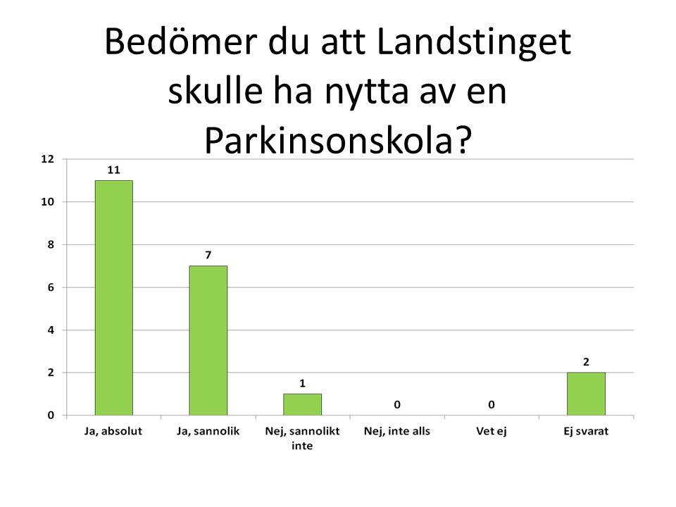 Bedömer du att Landstinget skulle ha nytta av en Parkinsonskola