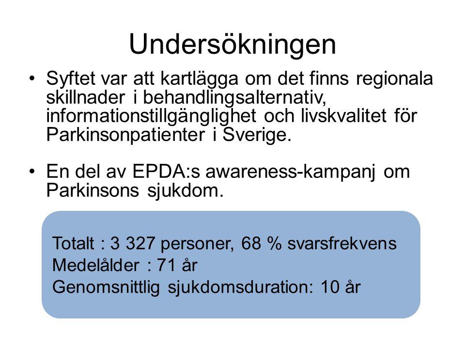 Undersökningen Syftet var att kartlägga om det finns regionala skillnader i behandlingsalternativ, informationstillgänglighet och livskvalitet för Parkinsonpatienter i Sverige.
