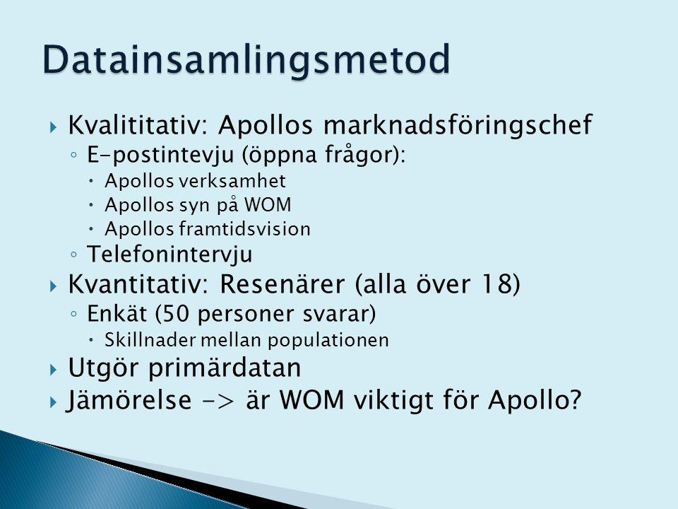  Kvalititativ: Apollos marknadsföringschef ◦ E-postintevju (öppna frågor):  Apollos verksamhet  Apollos syn på WOM  Apollos framtidsvision ◦ Telef
