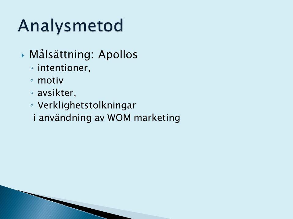  Målsättning: Apollos ◦ intentioner, ◦ motiv ◦ avsikter, ◦ Verklighetstolkningar i användning av WOM marketing