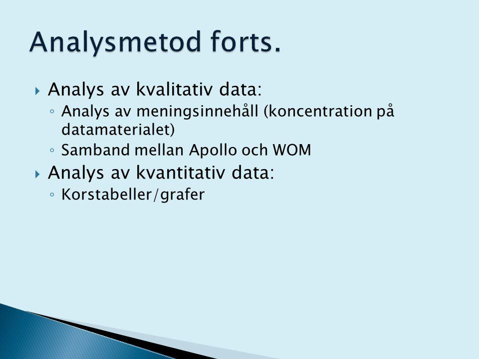  Analys av kvalitativ data: ◦ Analys av meningsinnehåll (koncentration på datamaterialet) ◦ Samband mellan Apollo och WOM  Analys av kvantitativ dat