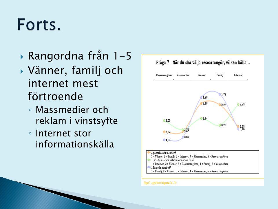  Rangordna från 1-5  Vänner, familj och internet mest förtroende ◦ Massmedier och reklam i vinstsyfte ◦ Internet stor informationskälla