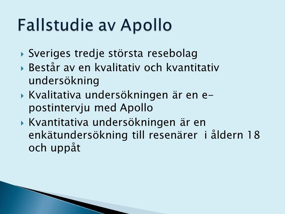  Sveriges tredje största resebolag  Består av en kvalitativ och kvantitativ undersökning  Kvalitativa undersökningen är en e- postintervju med Apol