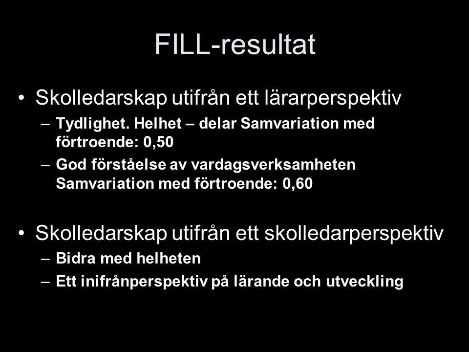 FILL-resultat Skolledarskap utifrån ett lärarperspektiv –Tydlighet. Helhet – delar Samvariation med förtroende: 0,50 –God förståelse av vardagsverksam