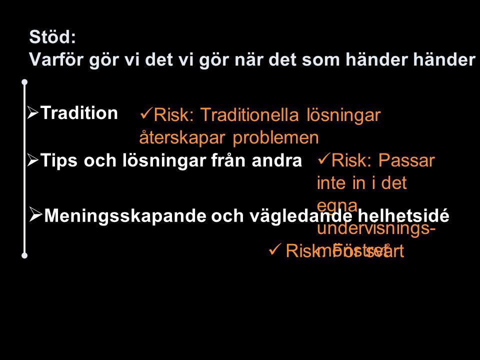 Stöd: Varför gör vi det vi gör när det som händer händer Risk: För svårt  Tradition Risk: Traditionella lösningar återskapar problemen  Tips och lös