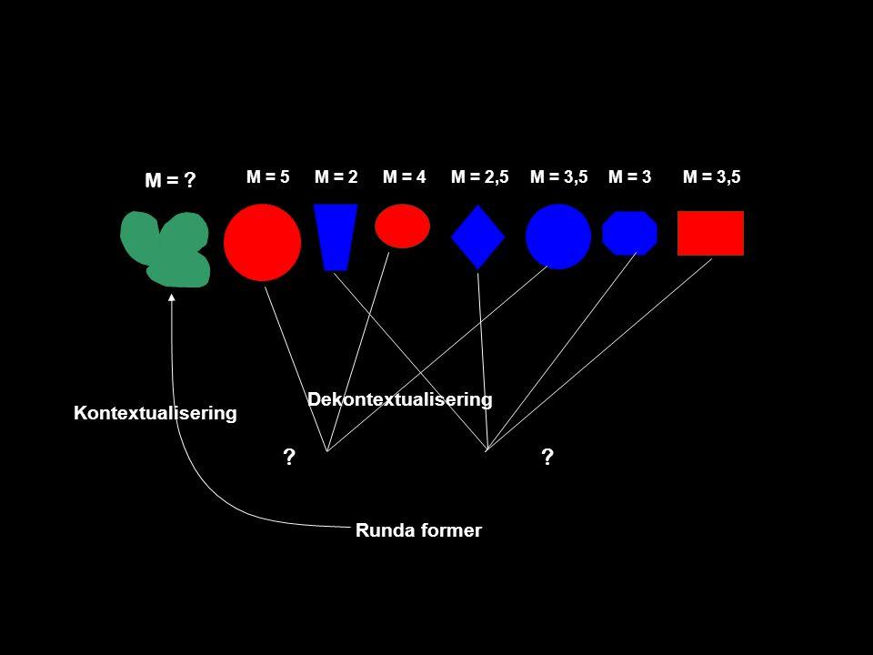 ? ? Runda former Kontextualisering Dekontextualisering M = ? M = 5M = 2M = 4M = 2,5M = 3,5M = 3M = 3,5