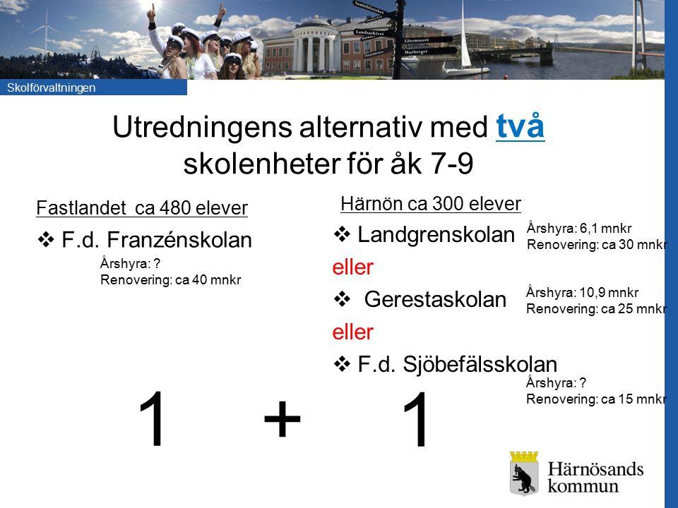 Skolförvaltningen Utredningens alternativ med två skolenheter för åk 7-9  F.d. Franzénskolan  Landgrenskolan eller  Gerestaskolan eller  F.d. Sjöb