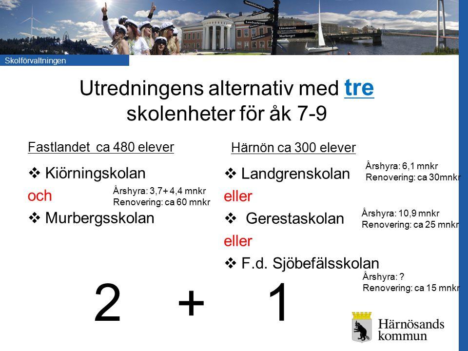Skolförvaltningen Utredningens alternativ med tre skolenheter för åk 7-9  Kiörningskolan och  Murbergsskolan  Landgrenskolan eller  Gerestaskolan