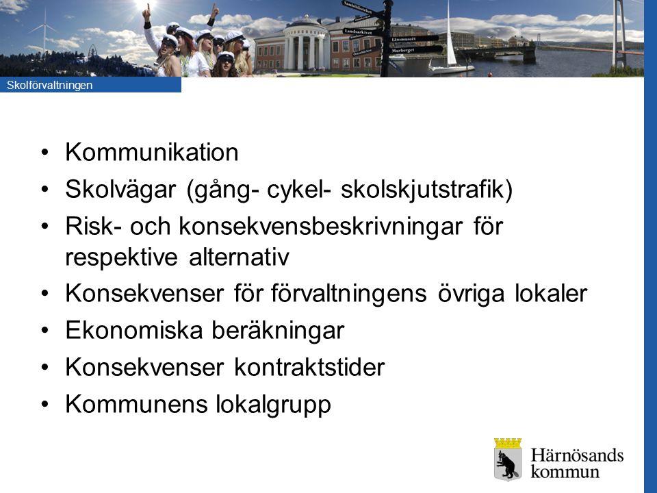Skolförvaltningen Kommunikation Skolvägar (gång- cykel- skolskjutstrafik) Risk- och konsekvensbeskrivningar för respektive alternativ Konsekvenser för förvaltningens övriga lokaler Ekonomiska beräkningar Konsekvenser kontraktstider Kommunens lokalgrupp
