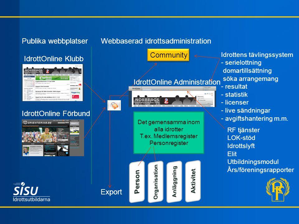 IdrottOnline Klubb IdrottOnline Förbund Publika webbplatserWebbaserad idrottsadministration Idrottens tävlingssystem - serielottning domartillsättning