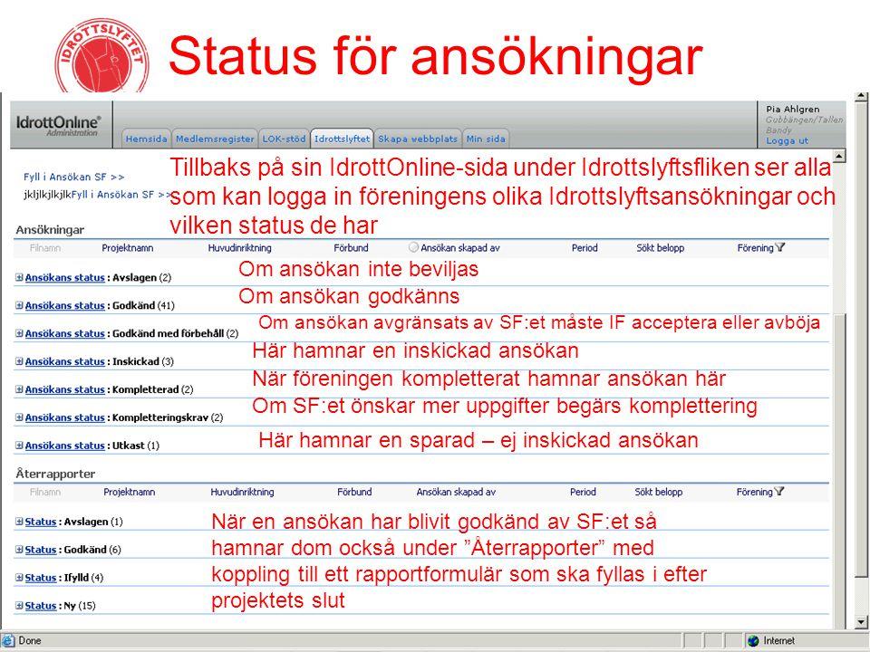 Status för ansökningar Här hamnar en sparad – ej inskickad ansökan Här hamnar en inskickad ansökan Tillbaks på sin IdrottOnline-sida under Idrottslyft