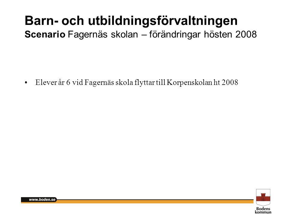 Barn- och utbildningsförvaltningen Scenario Fagernäs skolan – förändringar hösten 2008 Elever år 6 vid Fagernäs skola flyttar till Korpenskolan ht 200