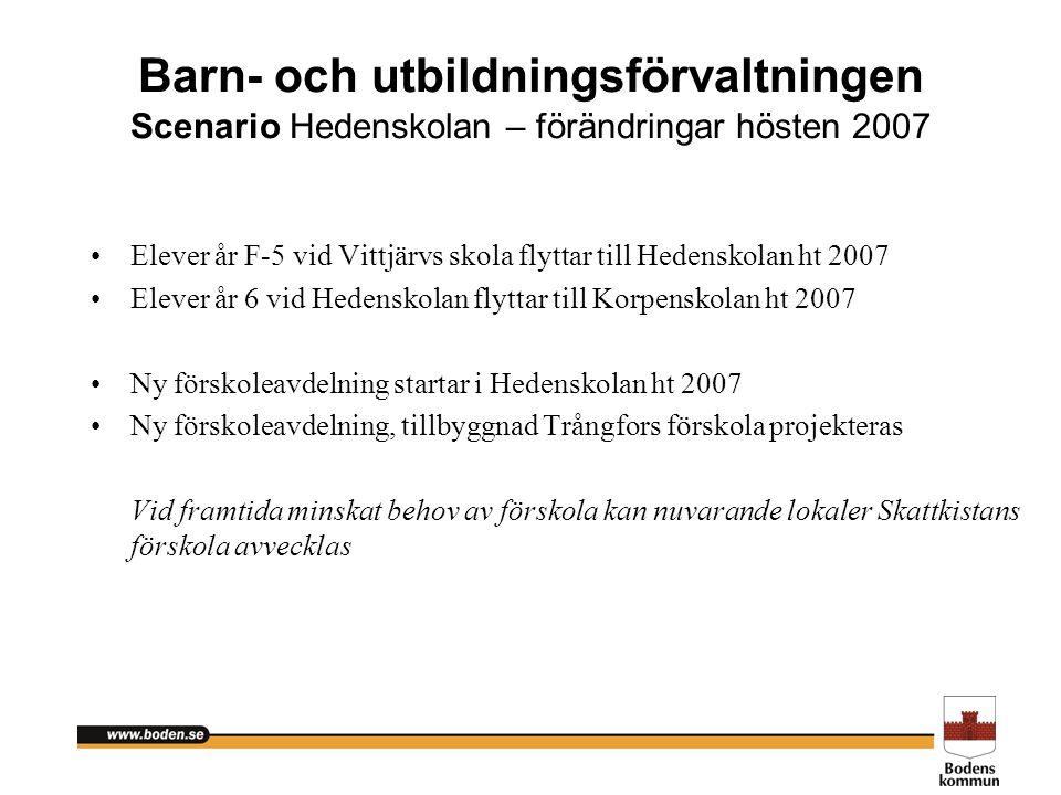 Barn- och utbildningsförvaltningen Scenario Hedenskolan – förändringar hösten 2007 Elever år F-5 vid Vittjärvs skola flyttar till Hedenskolan ht 2007