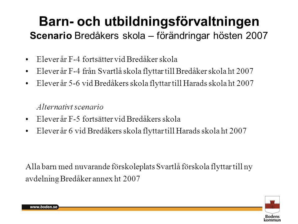 Barn- och utbildningsförvaltningen Scenario Bredåkers skola – förändringar hösten 2007 Elever år F-4 fortsätter vid Bredåker skola Elever år F-4 från