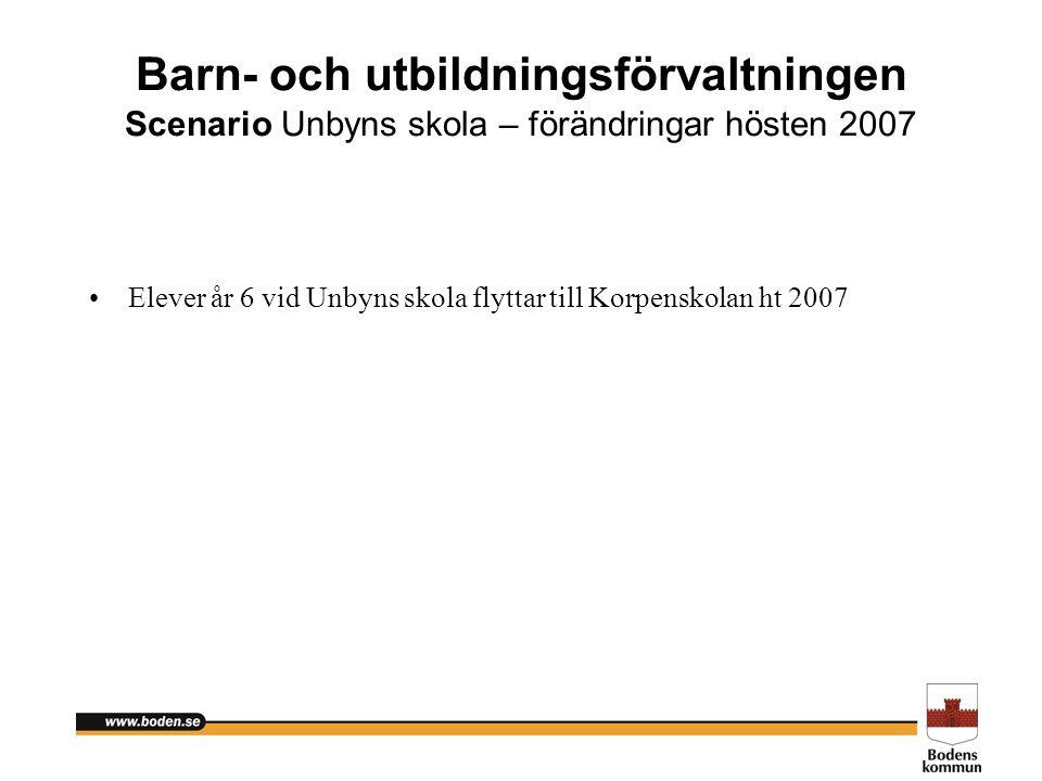Barn- och utbildningsförvaltningen Scenario Unbyns skola – förändringar hösten 2007 Elever år 6 vid Unbyns skola flyttar till Korpenskolan ht 2007