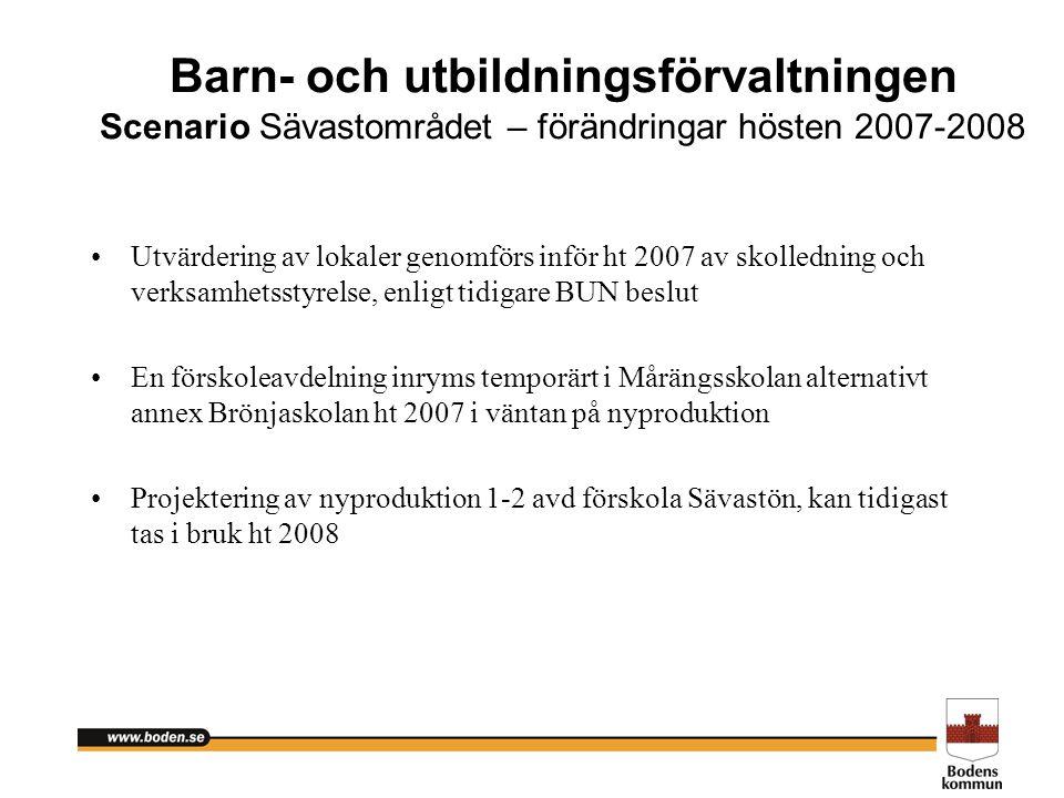 Barn- och utbildningsförvaltningen Scenario Sävastområdet – förändringar hösten 2007-2008 Utvärdering av lokaler genomförs inför ht 2007 av skollednin