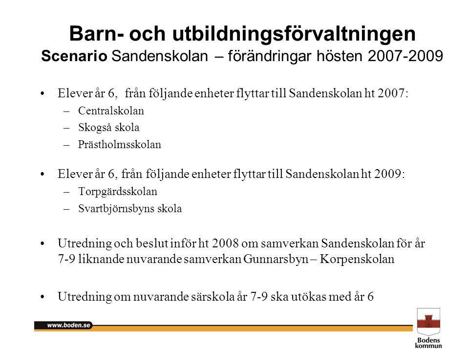 Barn- och utbildningsförvaltningen Scenario Sandenskolan – förändringar hösten 2007-2009 Elever år 6, från följande enheter flyttar till Sandenskolan