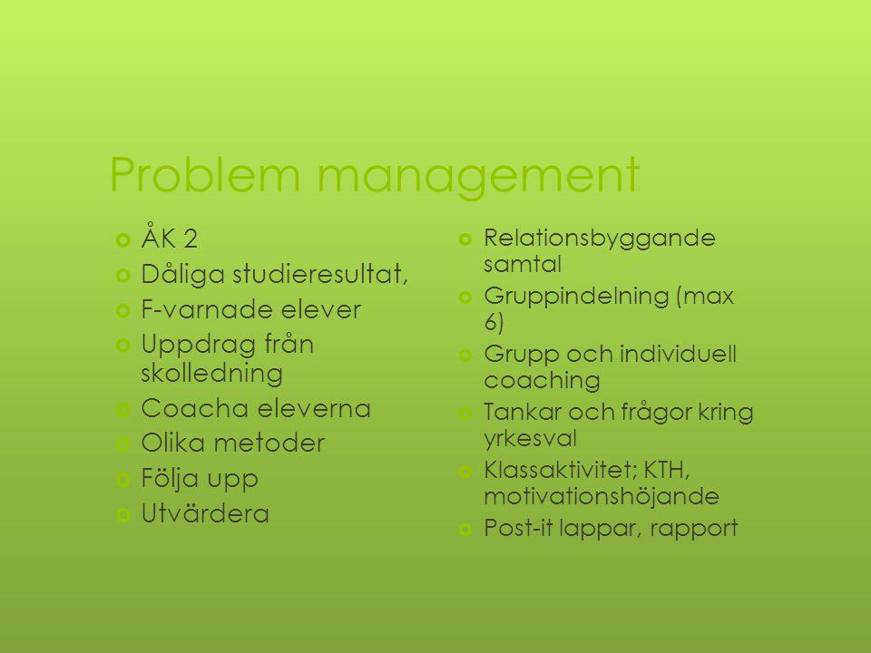 Problem management  ÅK 2  Dåliga studieresultat,  F-varnade elever  Uppdrag från skolledning  Coacha eleverna  Olika metoder  Följa upp  Utvär