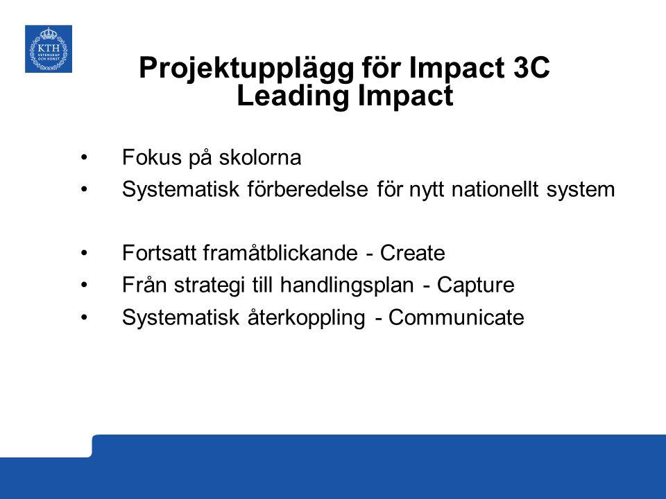 Projektupplägg för Impact 3C Leading Impact Fokus på skolorna Systematisk förberedelse för nytt nationellt system Fortsatt framåtblickande - Create Fr
