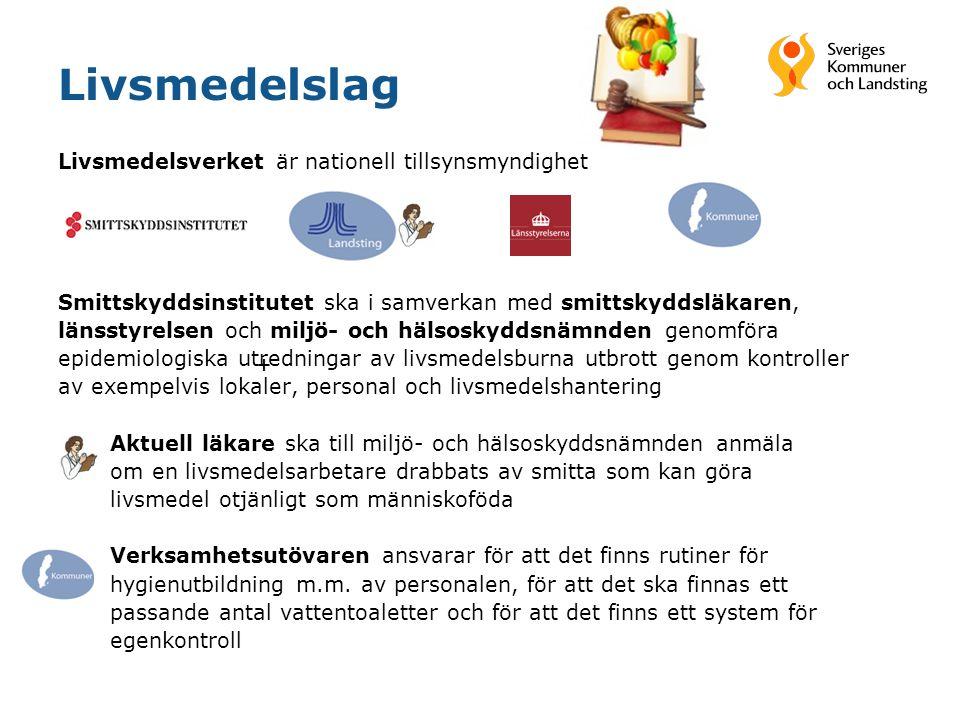 Livsmedelslag Livsmedelsverket är nationell tillsynsmyndighet Smittskyddsinstitutet ska i samverkan med smittskyddsläkaren, länsstyrelsen och miljö- o