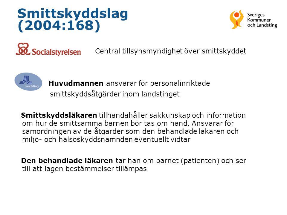 Smittskyddslag (2004:168) Central tillsynsmyndighet över smittskyddet Huvudmannen ansvarar för personalinriktade smittskyddsåtgärder inom landstinget