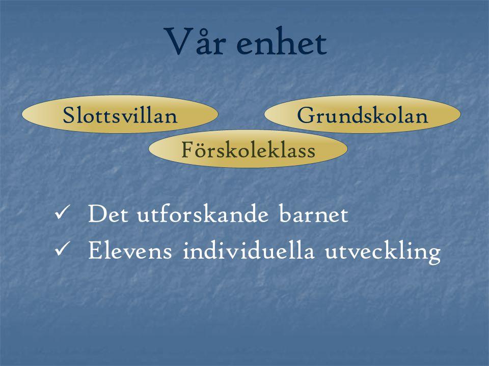 Det utforskande barnet Elevens individuella utveckling SlottsvillanGrundskolan Förskoleklass
