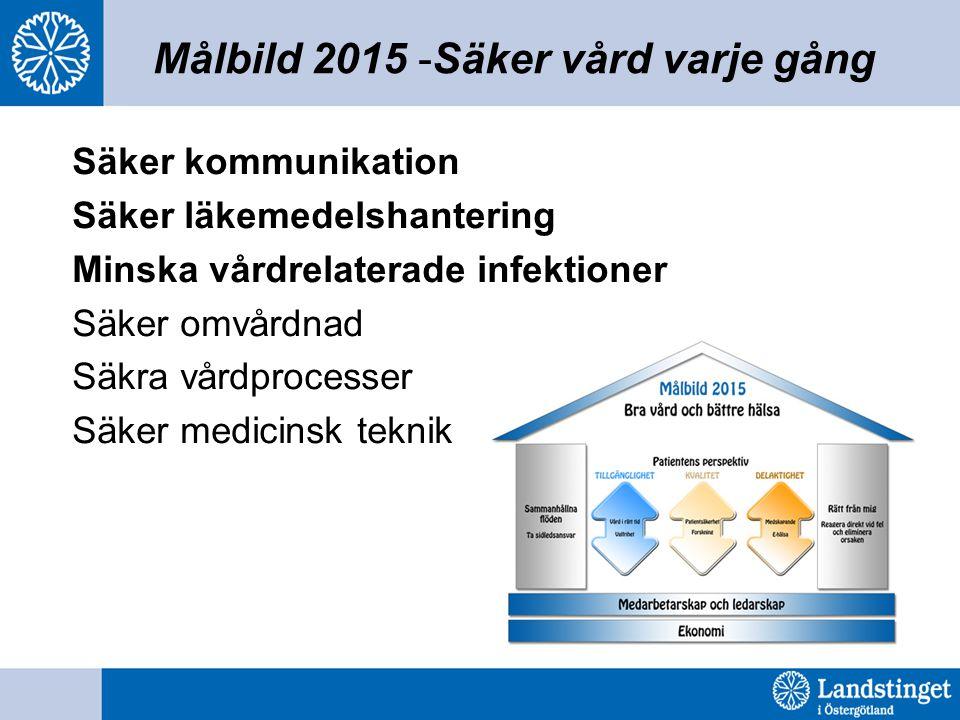 Säker kommunikation Säker läkemedelshantering Minska vårdrelaterade infektioner Säker omvårdnad Säkra vårdprocesser Säker medicinsk teknik Målbild 201