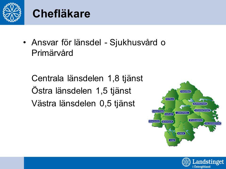 Chefläkare Ansvar för länsdel - Sjukhusvård o Primärvård Centrala länsdelen 1,8 tjänst Östra länsdelen 1,5 tjänst Västra länsdelen 0,5 tjänst