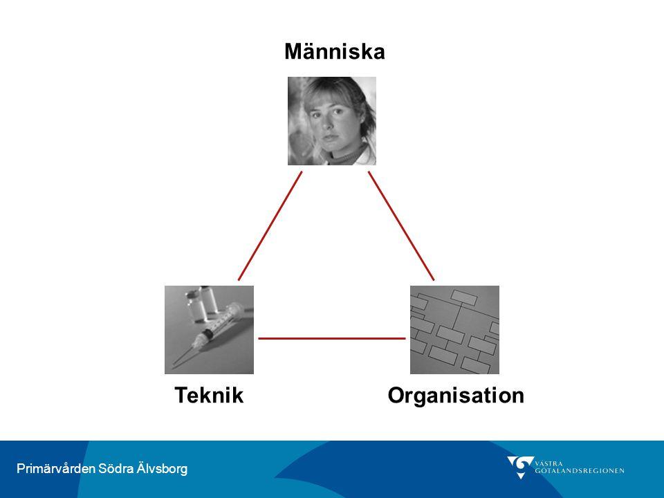 Primärvården Södra Älvsborg Människa TeknikOrganisation