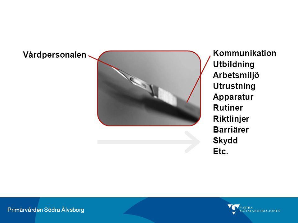 Primärvården Södra Älvsborg Avvikelserapportering En av de viktigaste förutsättningarna för en ökad patientsäkerhet