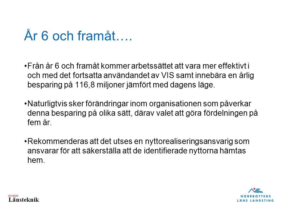 DIVISION Länsteknik År 6 och framåt….