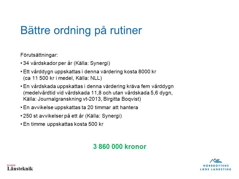 DIVISION Länsteknik Bättre ordning på rutiner Förutsättningar: 34 vårdskador per år (Källa: Synergi) Ett vårddygn uppskattas i denna värdering kosta 8000 kr (ca 11 500 kr i medel, Källa: NLL) En vårdskada uppskattas i denna värdering kräva fem vårddygn (medelvårdtid vid vårdskada 11,8 och utan vårdskada 5,6 dygn, Källa: Journalgranskning vt-2013, Birgitta Boqvist) En avvikelse uppskattas ta 20 timmar att hantera 250 st avvikelser på ett år (Källa: Synergi) En timme uppskattas kosta 500 kr 3 860 000 kronor
