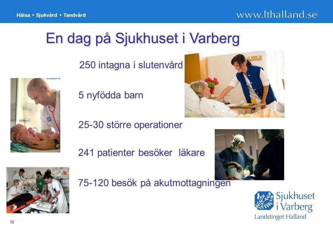Hälsa Sjukvård Tandvård 10 75-120 besök på akutmottagningen 250 intagna i slutenvård 25-30 större operationer 5 nyfödda barn En dag på Sjukhuset i Var