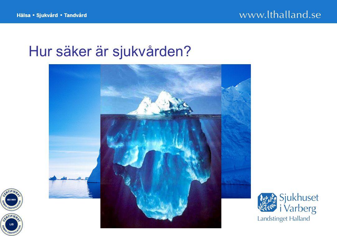 Hälsa Sjukvård Tandvård 19 Hur säker är sjukvården?