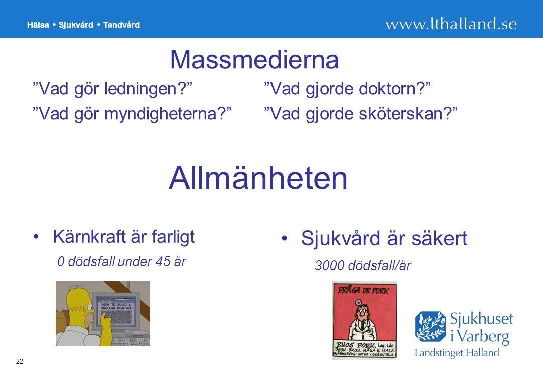 """Hälsa Sjukvård Tandvård 22 Massmedierna """"Vad gör ledningen?"""" """"Vad gör myndigheterna?"""" """"Vad gjorde doktorn?"""" """"Vad gjorde sköterskan?"""" Allmänheten Kärnk"""