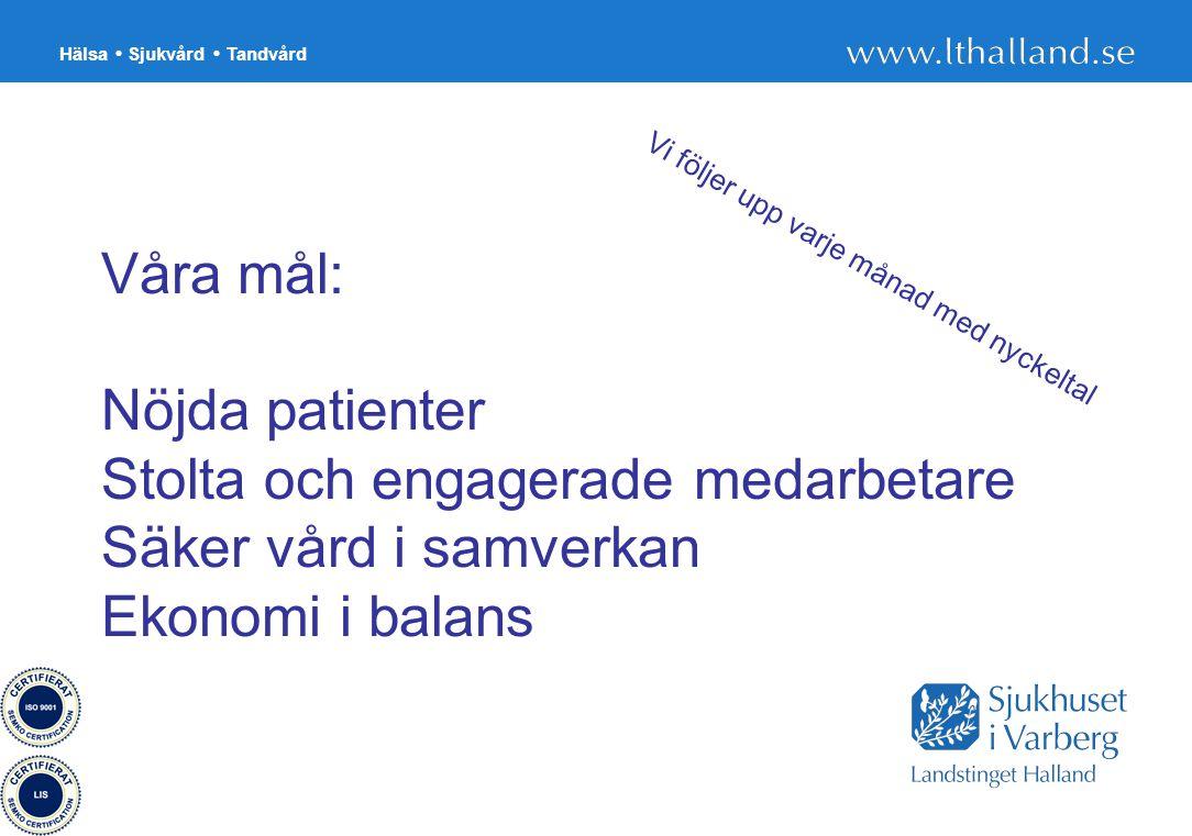 Hälsa Sjukvård Tandvård 25 Våra mål: Nöjda patienter Stolta och engagerade medarbetare Säker vård i samverkan Ekonomi i balans Vi följer upp varje mån