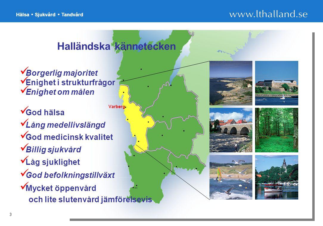 Hälsa Sjukvård Tandvård 3 Varberg Malmö Borgerlig majoritet Enighet i strukturfrågor Enighet om målen God hälsa Lång medellivslängd God medicinsk kval