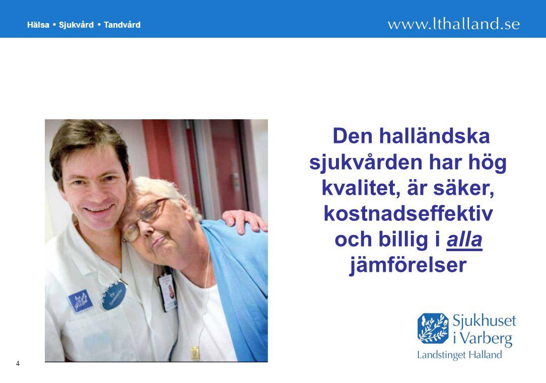 Hälsa Sjukvård Tandvård 4 Den halländska sjukvården har hög kvalitet, är säker, kostnadseffektiv och billig i alla jämförelser