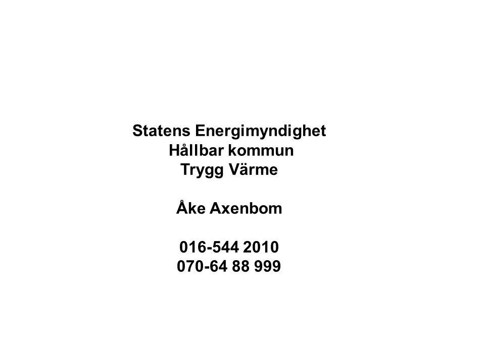 Statens Energimyndighet Hållbar kommun Trygg Värme Åke Axenbom 016-544 2010 070-64 88 999