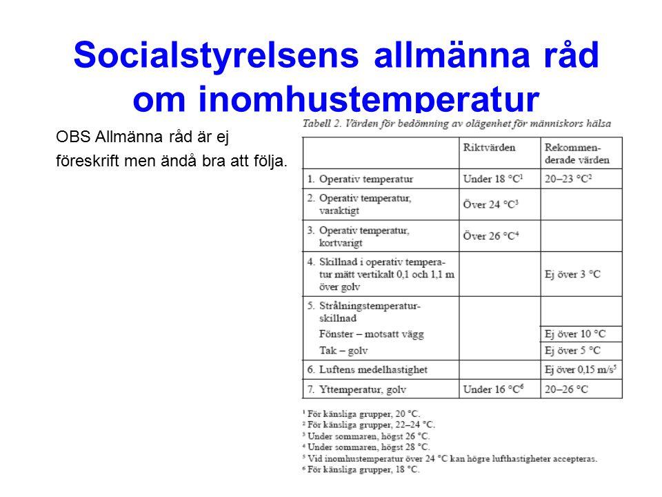 Socialstyrelsens allmänna råd om inomhustemperatur OBS Allmänna råd är ej föreskrift men ändå bra att följa.