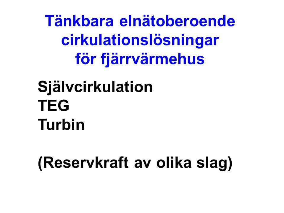 Tänkbara elnätoberoende cirkulationslösningar för fjärrvärmehus Självcirkulation TEG Turbin (Reservkraft av olika slag)