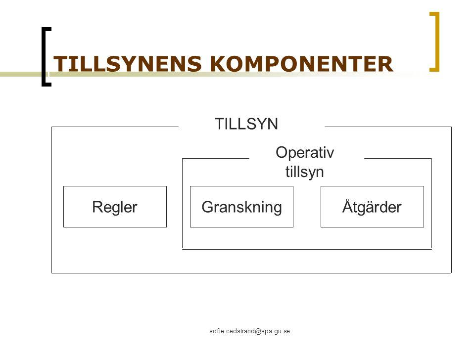 sofie.cedstrand@spa.gu.se TILLSYNENS KOMPONENTER TILLSYN ReglerÅtgärderGranskning Operativ tillsyn