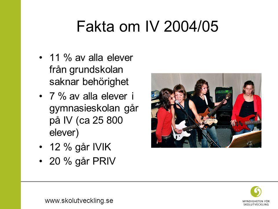 www.skolutveckling.se Fakta om IV 2004/05 11 % av alla elever från grundskolan saknar behörighet 7 % av alla elever i gymnasieskolan går på IV (ca 25 800 elever) 12 % går IVIK 20 % går PRIV