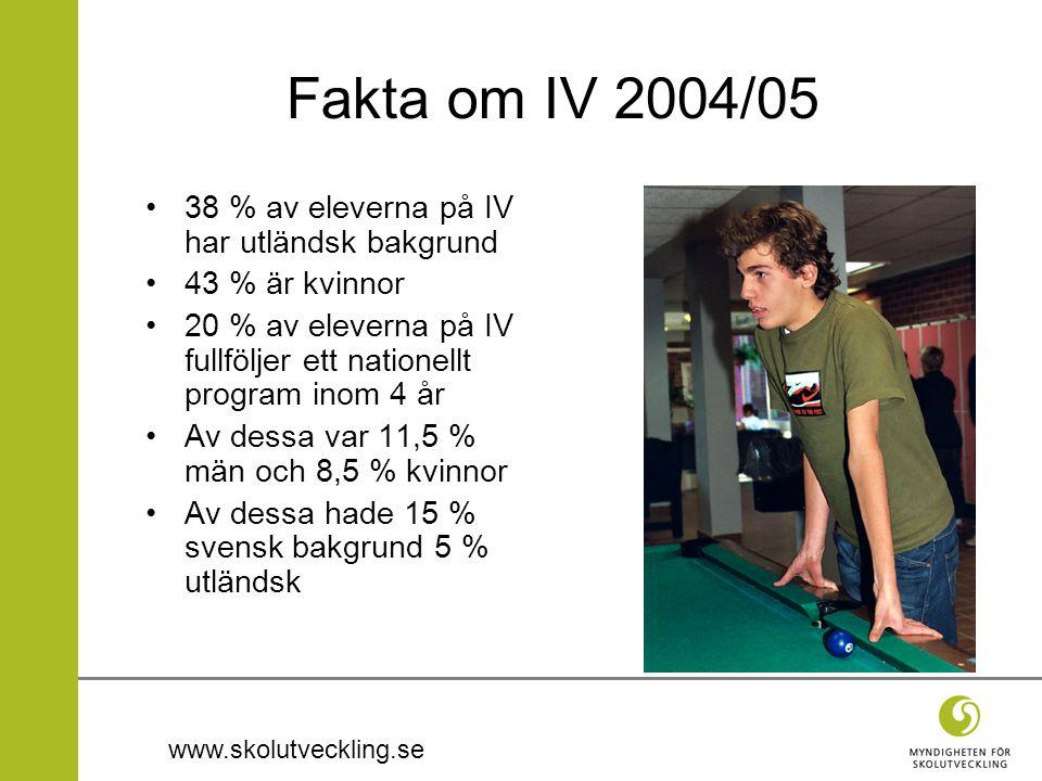 www.skolutveckling.se Fakta om IV 2004/05 38 % av eleverna på IV har utländsk bakgrund 43 % är kvinnor 20 % av eleverna på IV fullföljer ett nationellt program inom 4 år Av dessa var 11,5 % män och 8,5 % kvinnor Av dessa hade 15 % svensk bakgrund 5 % utländsk