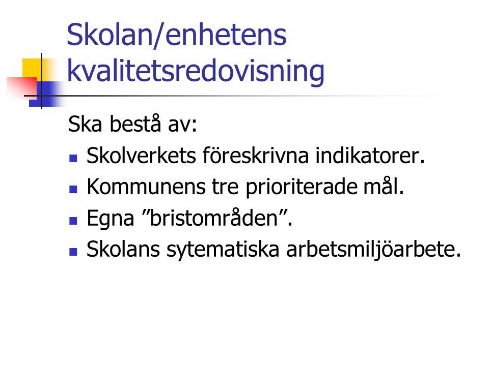 Skolan/enhetens kvalitetsredovisning Ska bestå av: Skolverkets föreskrivna indikatorer.