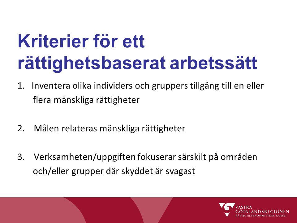 Kriterier för ett rättighetsbaserat arbetssätt 1. Inventera olika individers och gruppers tillgång till en eller flera mänskliga rättigheter 2. Målen